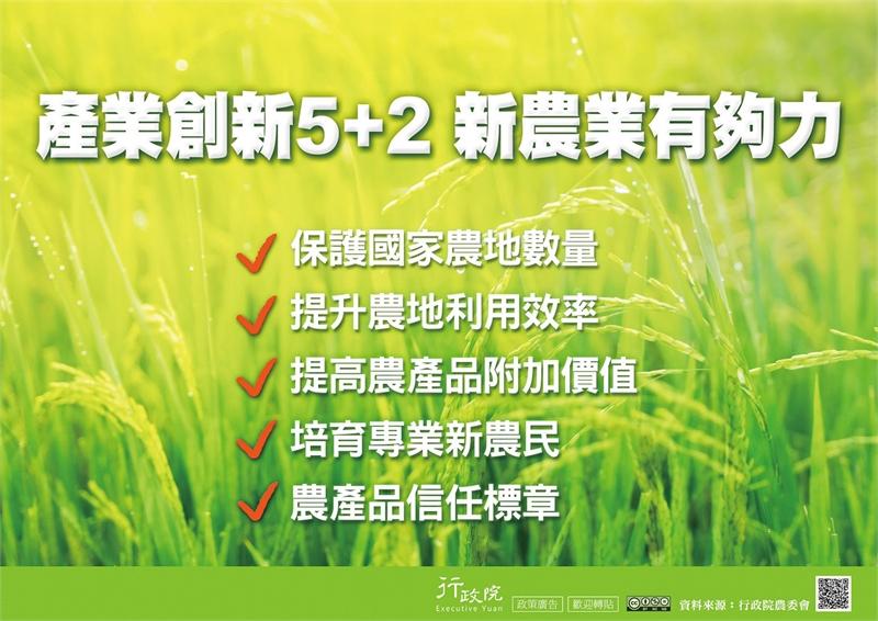 產業創新5+2 新農業有夠力