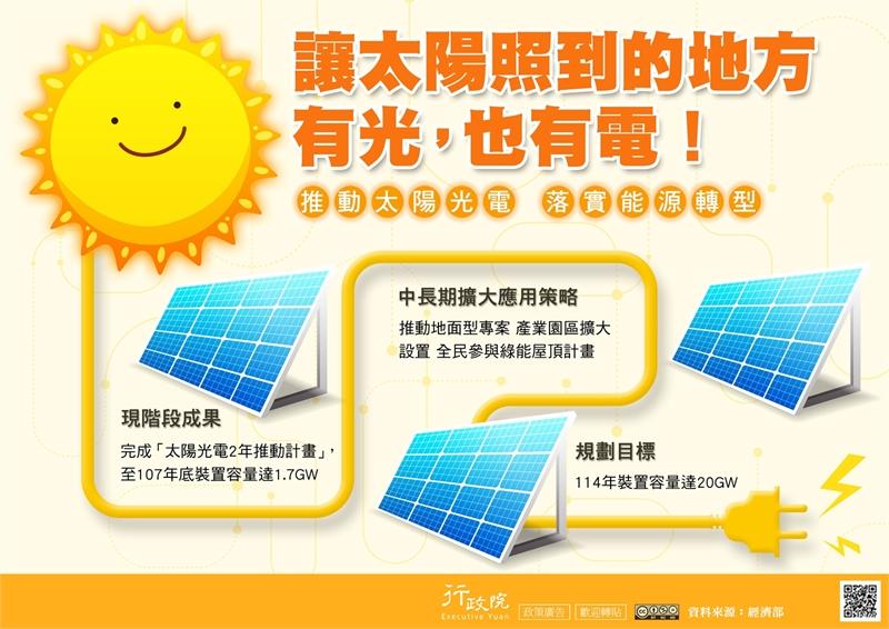 讓太陽照到的地方 有光,也有電!