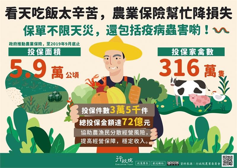 推動農業保險